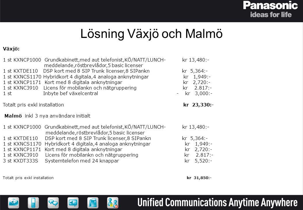 Lösning Växjö och Malmö Växjö: 1 st KXNCP1000 Grundkabinett,med aut telefonist,KÖ/NATT/LUNCH- kr 13,480:- meddelande,röstbrevlådor,5 basic licenser 1