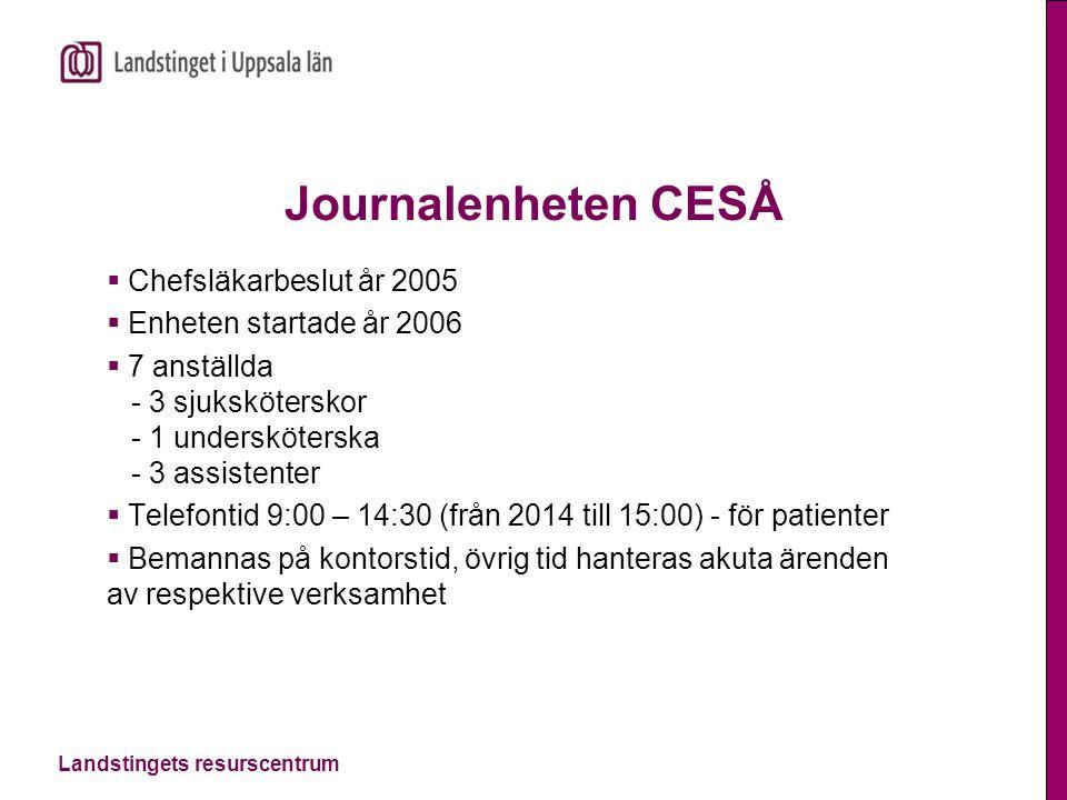 Landstingets resurscentrum Journalenheten CESÅ  Chefsläkarbeslut år 2005  Enheten startade år 2006  7 anställda - 3 sjuksköterskor - 1 undersköters