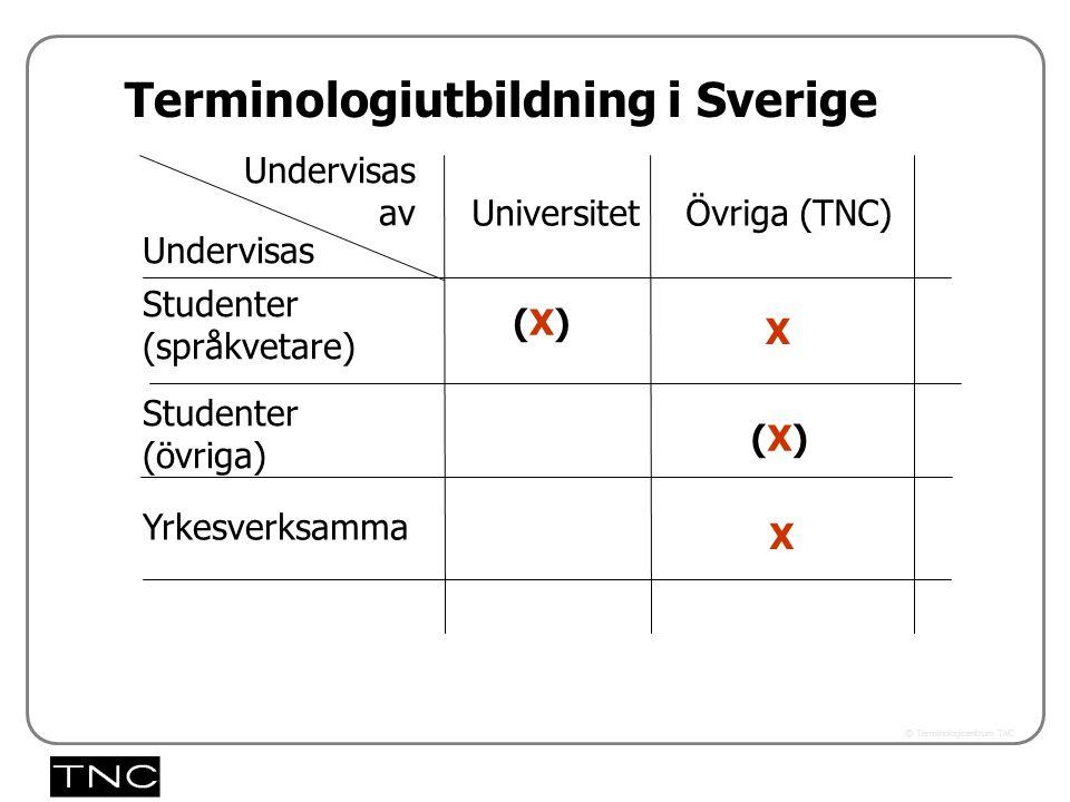 Västra vägen 7 B 169 61 Solna Telefon: 08-446 66 00 Telefax: 08-446 66 29 Webbplats: www.tnc.se E-post: tnc@tnc.se © Terminologicentrum TNC (X)(X) X (X)(X) X Undervisas av UniversitetÖvriga (TNC) Studenter (språkvetare) Studenter (övriga) Yrkesverksamma 20.2 Terminologiutbildning i Sverige