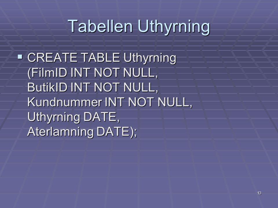13 Tabellen Uthyrning  CREATE TABLE Uthyrning (FilmID INT NOT NULL, ButikID INT NOT NULL, Kundnummer INT NOT NULL, Uthyrning DATE, Aterlamning DATE);