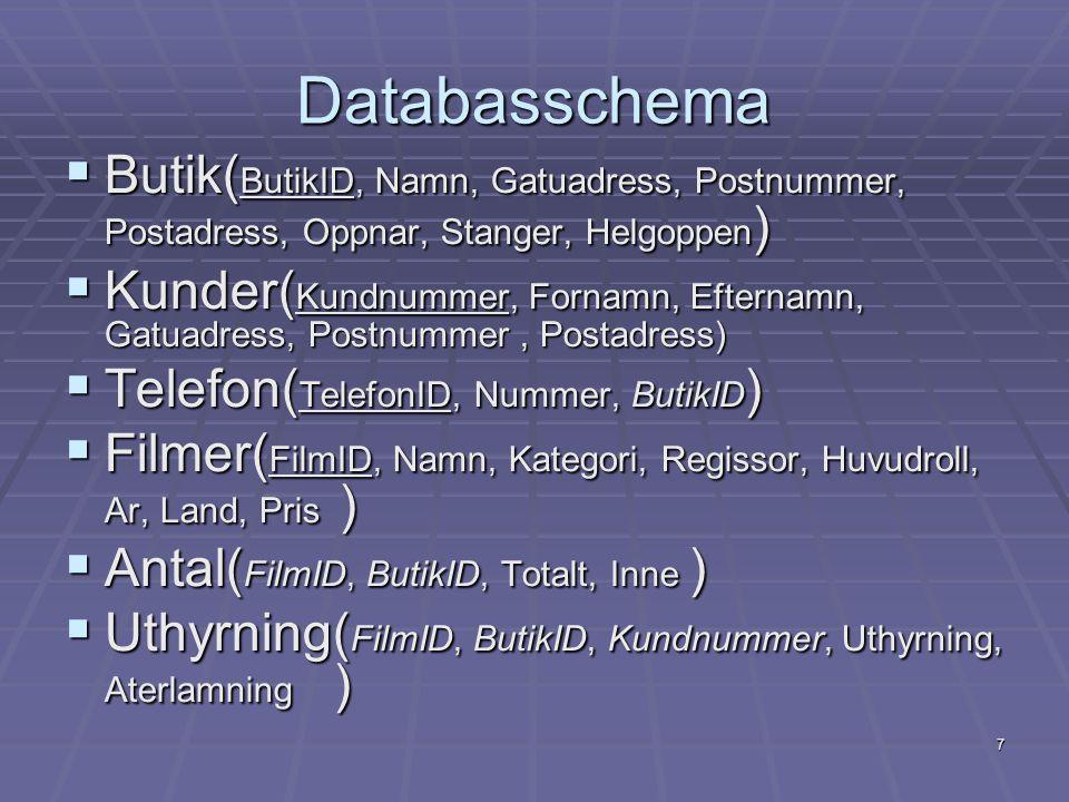 7 Databasschema  Butik( ButikID, Namn, Gatuadress, Postnummer, Postadress, Oppnar, Stanger, Helgoppen )  Kunder( Kundnummer, Fornamn, Efternamn, Gat