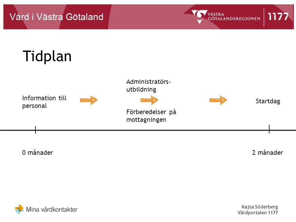 Kajsa Söderberg Vårdportalen 1177 Information till personal Förberedelser på mottagningen Startdag 0 månader2 månader Administratörs- utbildning Tidplan