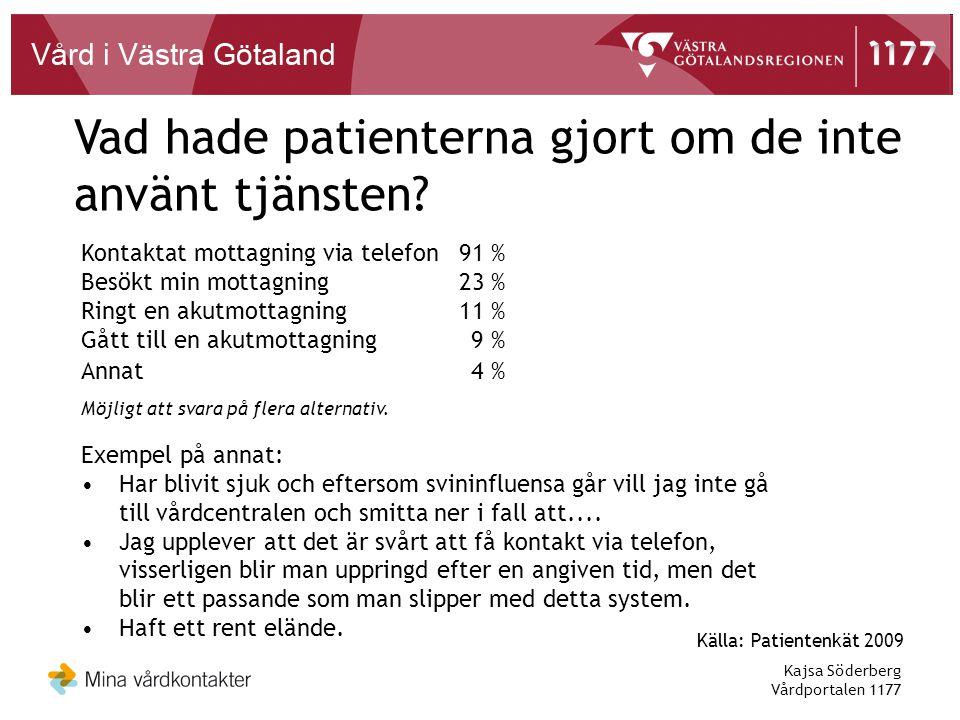 Kajsa Söderberg Vårdportalen 1177 Kontaktat mottagning via telefon91 % Besökt min mottagning 23 % Ringt en akutmottagning11 % Gått till en akutmottagning 9 % Annat 4 % Möjligt att svara på flera alternativ.