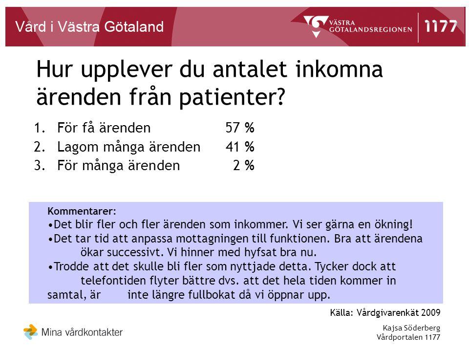 Kajsa Söderberg Vårdportalen 1177 Hur upplever du antalet inkomna ärenden från patienter.
