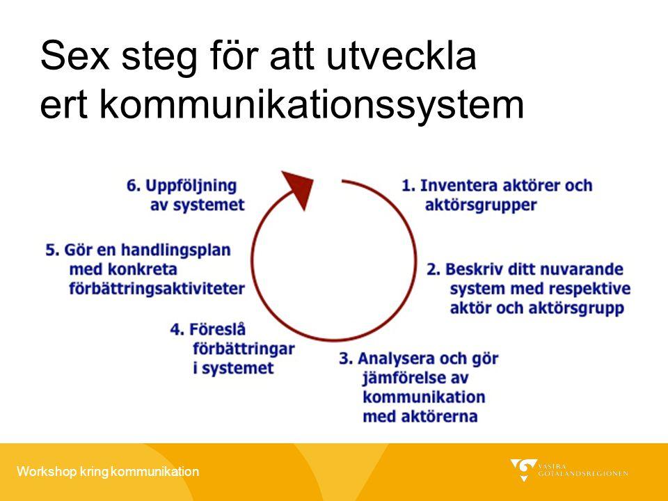 Workshop kring kommunikation Sex steg för att utveckla ert kommunikationssystem