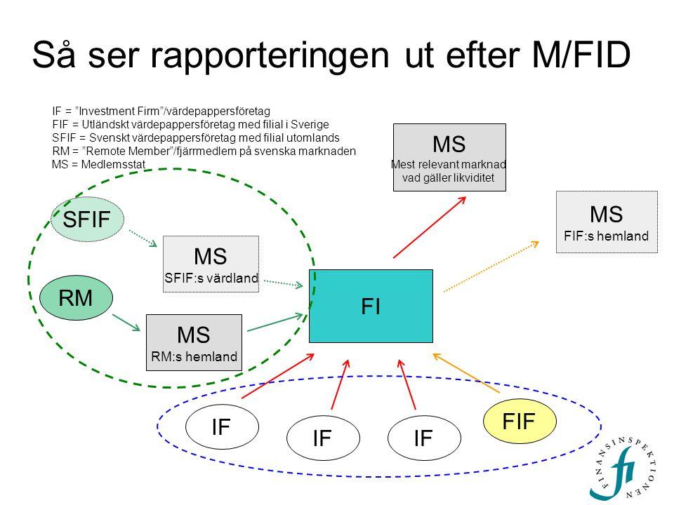 """Så ser rapporteringen ut efter M/FID IF = """"Investment Firm""""/värdepappersföretag FIF = Utländskt värdepappersföretag med filial i Sverige SFIF = Svensk"""