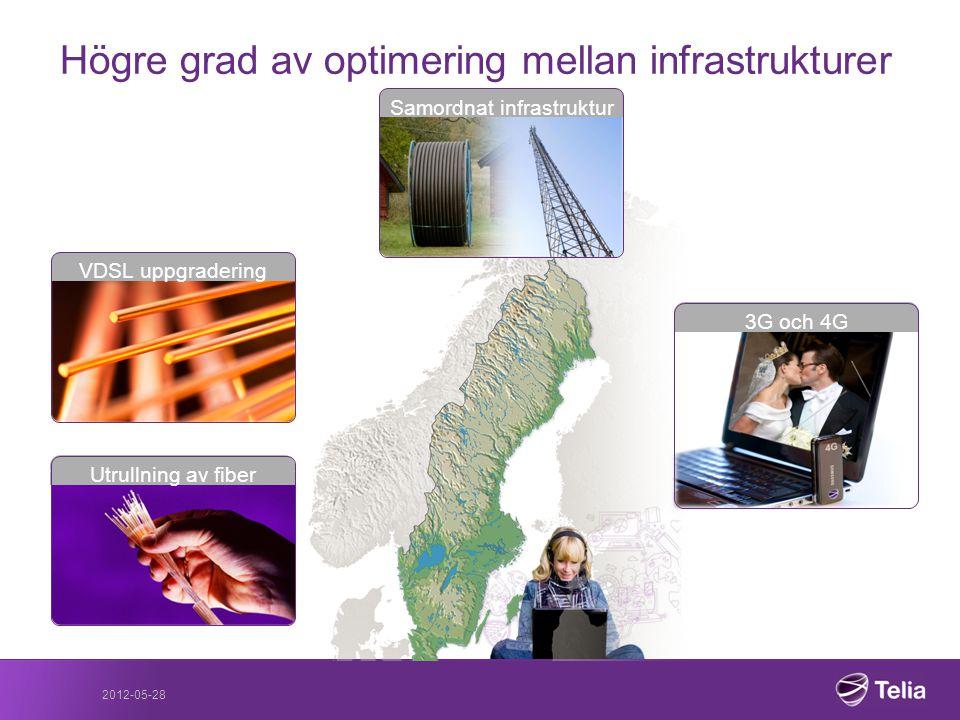 Högre grad av optimering mellan infrastrukturer Utrullning av fiber VDSL uppgradering Samordnat infrastruktur 2012-05-28 3G och 4G
