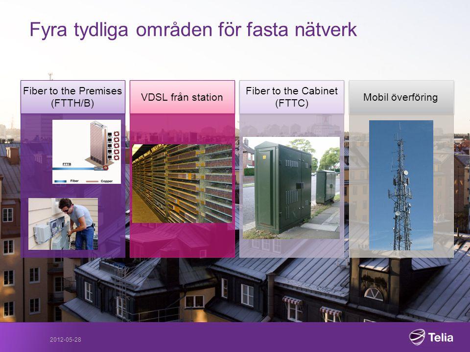Fyra tydliga områden för fasta nätverk 2012-05-28 Fiber to the Cabinet (FTTC) Fiber to the Cabinet (FTTC) Fiber to the Premises (FTTH/B) Fiber to the