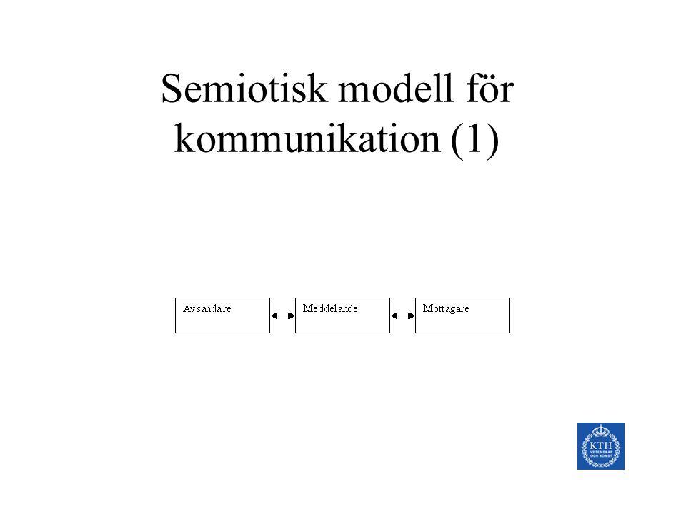 Semiotisk modell för kommunikation (1)