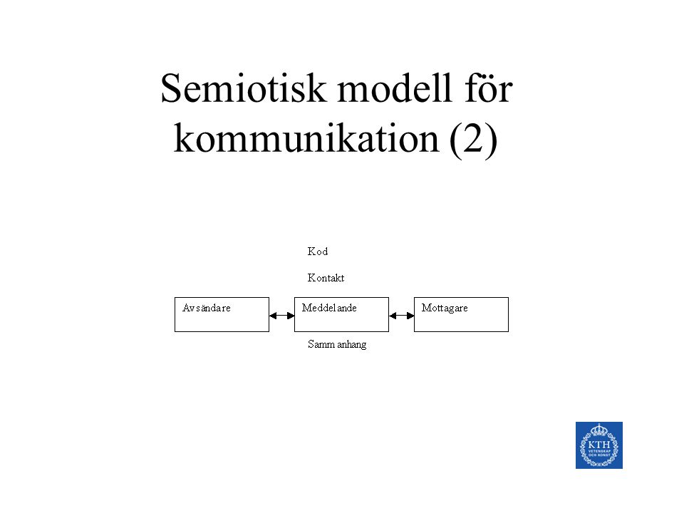 Semiotisk modell för kommunikation (2)