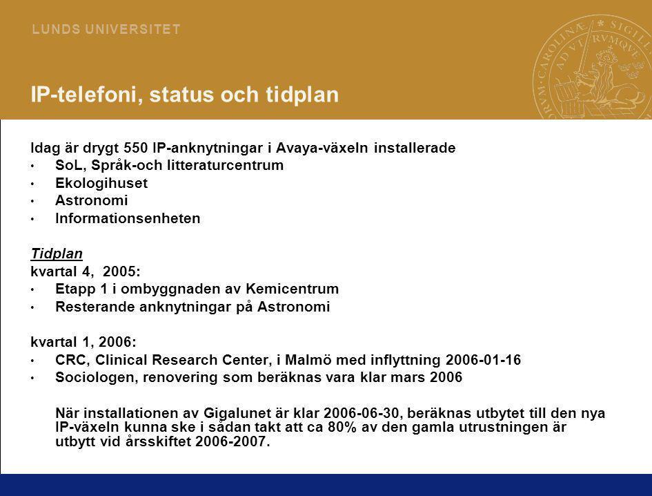 8 L U N D S U N I V E R S I T E T IP-telefoni, status och tidplan Idag är drygt 550 IP-anknytningar i Avaya-växeln installerade • SoL, Språk-och litteraturcentrum • Ekologihuset • Astronomi • Informationsenheten Tidplan kvartal 4, 2005: • Etapp 1 i ombyggnaden av Kemicentrum • Resterande anknytningar på Astronomi kvartal 1, 2006: • CRC, Clinical Research Center, i Malmö med inflyttning 2006-01-16 • Sociologen, renovering som beräknas vara klar mars 2006 När installationen av Gigalunet är klar 2006-06-30, beräknas utbytet till den nya IP-växeln kunna ske i sådan takt att ca 80% av den gamla utrustningen är utbytt vid årsskiftet 2006-2007.