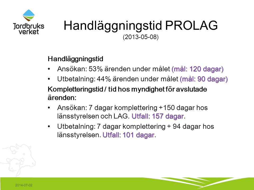 Handläggningstid PROLAG (2013-05-08) Handläggningstid (mål: 120 dagar) •Ansökan: 53% ärenden under målet (mål: 120 dagar) (mål: 90 dagar) •Utbetalning