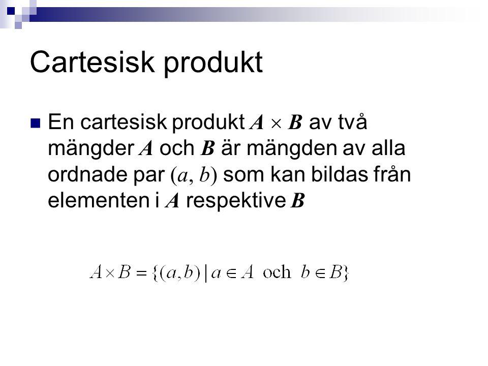 Cartesisk produkt  En cartesisk produkt A  B av två mängder A och B är mängden av alla ordnade par (a, b) som kan bildas från elementen i A respektive B
