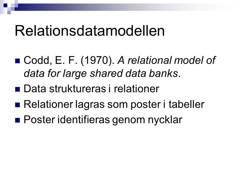 Relationsdatamodellen  Codd, E. F. (1970). A relational model of data for large shared data banks.  Data struktureras i relationer  Relationer lagr