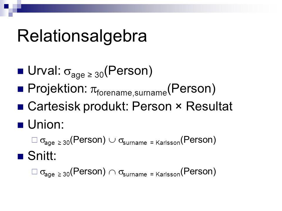Relationsalgebra  Urval:  age ≥ 30 (Person)  Projektion:  forename,surname (Person)  Cartesisk produkt: Person × Resultat  Union:   age ≥ 30 (Person)   surname = Karlsson (Person)  Snitt:   age ≥ 30 (Person)   surname = Karlsson (Person)