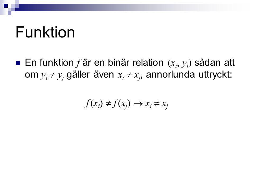 Funktion  En funktion f är en binär relation (x i, y i ) sådan att om y i  y j gäller även x i  x j, annorlunda uttryckt: f (x i )  f (x j )  x i  x j