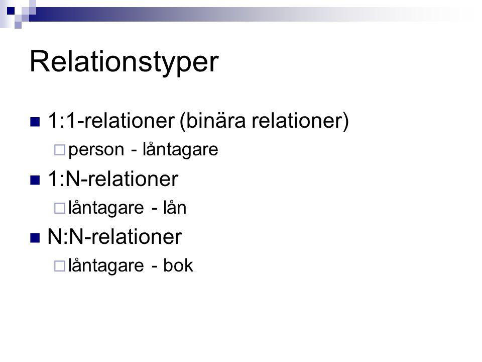 Relationstyper  1:1-relationer (binära relationer)  person - låntagare  1:N-relationer  låntagare - lån  N:N-relationer  låntagare - bok