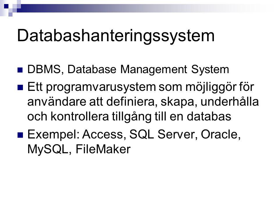 Databashanteringssystem  DBMS, Database Management System  Ett programvarusystem som möjliggör för användare att definiera, skapa, underhålla och kontrollera tillgång till en databas  Exempel: Access, SQL Server, Oracle, MySQL, FileMaker