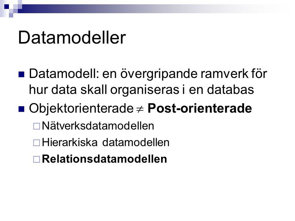 Datamodeller  Datamodell: en övergripande ramverk för hur data skall organiseras i en databas  Objektorienterade  Post-orienterade  Nätverksdatamodellen  Hierarkiska datamodellen  Relationsdatamodellen