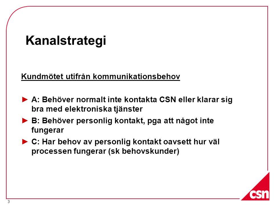 4 A: Behöver normalt inte kontakta CSN C: Har särskilt stort behov av personlig kontakt B: Behöver personlig kontakt pga att något inte fungerar E-tjänster Kundundersökningar Systematisk återrapportering Vad frågar de om och vad vill de.