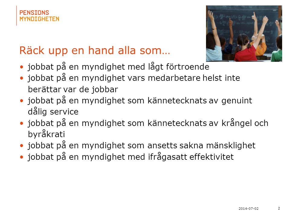 För att uppdatera sidfotstexten, gå till menyn: Visa/Sidhuvud och sidfot... Räck upp en hand alla som… •jobbat på en myndighet med lågt förtroende •jo