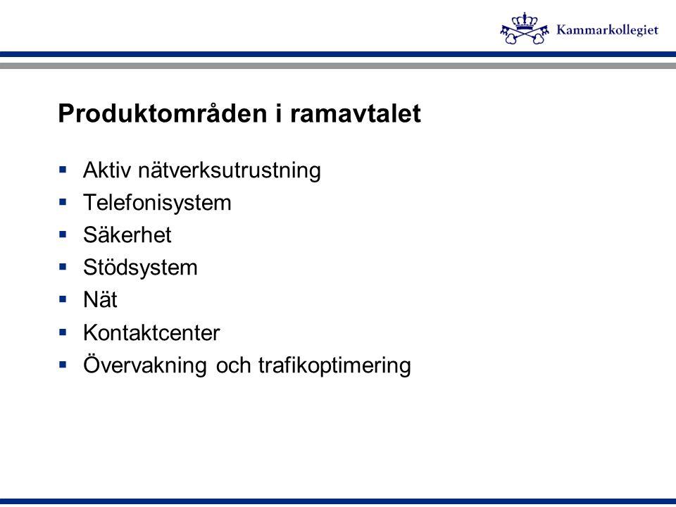 Produktområden i ramavtalet  Aktiv nätverksutrustning  Telefonisystem  Säkerhet  Stödsystem  Nät  Kontaktcenter  Övervakning och trafikoptimeri