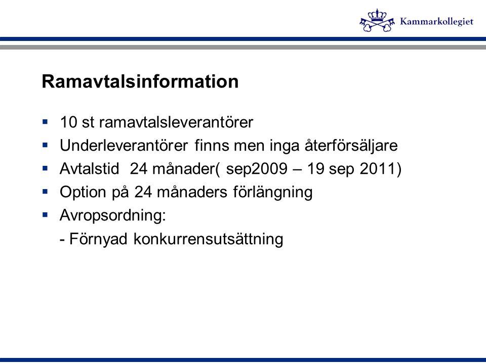 Ramavtalsinformation  10 st ramavtalsleverantörer  Underleverantörer finns men inga återförsäljare  Avtalstid 24 månader( sep2009 – 19 sep 2011) 