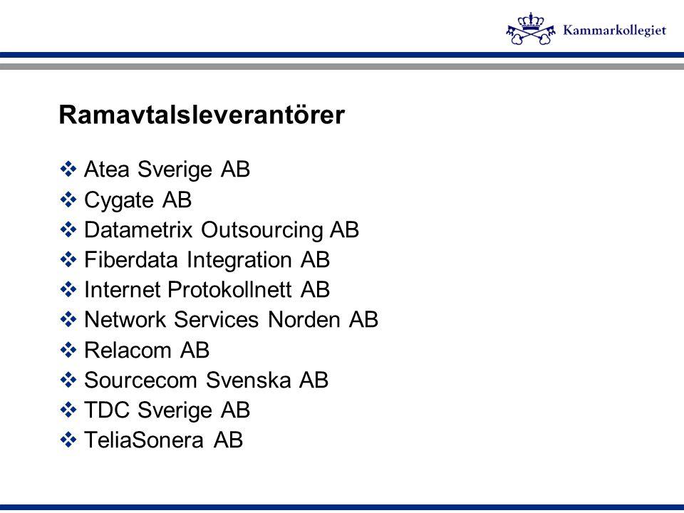 Ramavtalsleverantörer  Atea Sverige AB  Cygate AB  Datametrix Outsourcing AB  Fiberdata Integration AB  Internet Protokollnett AB  Network Servi