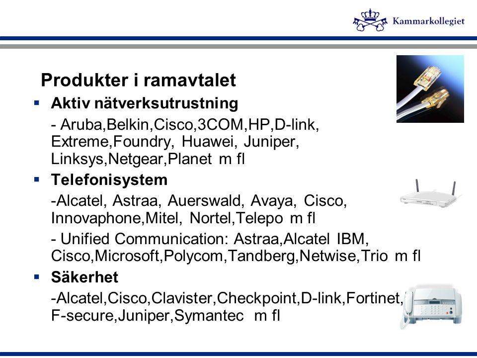 Produkter i ramavtalet  Aktiv nätverksutrustning - Aruba,Belkin,Cisco,3COM,HP,D-link, Extreme,Foundry, Huawei, Juniper, Linksys,Netgear,Planet m fl 