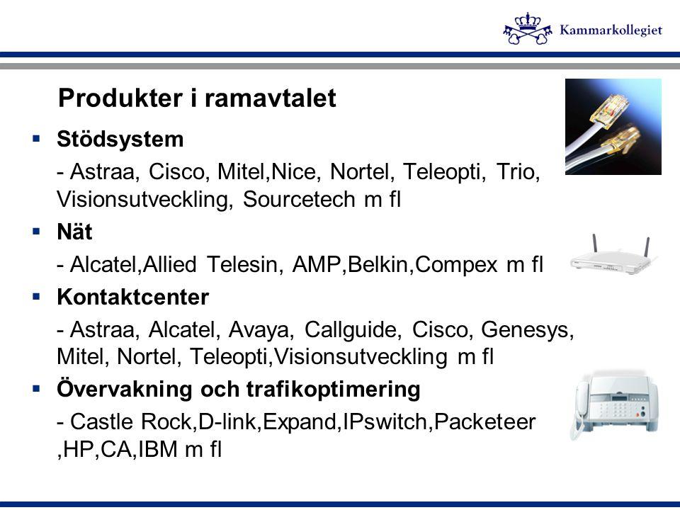 Produkter i ramavtalet  Stödsystem - Astraa, Cisco, Mitel,Nice, Nortel, Teleopti, Trio, Visionsutveckling, Sourcetech m fl  Nät - Alcatel,Allied Tel