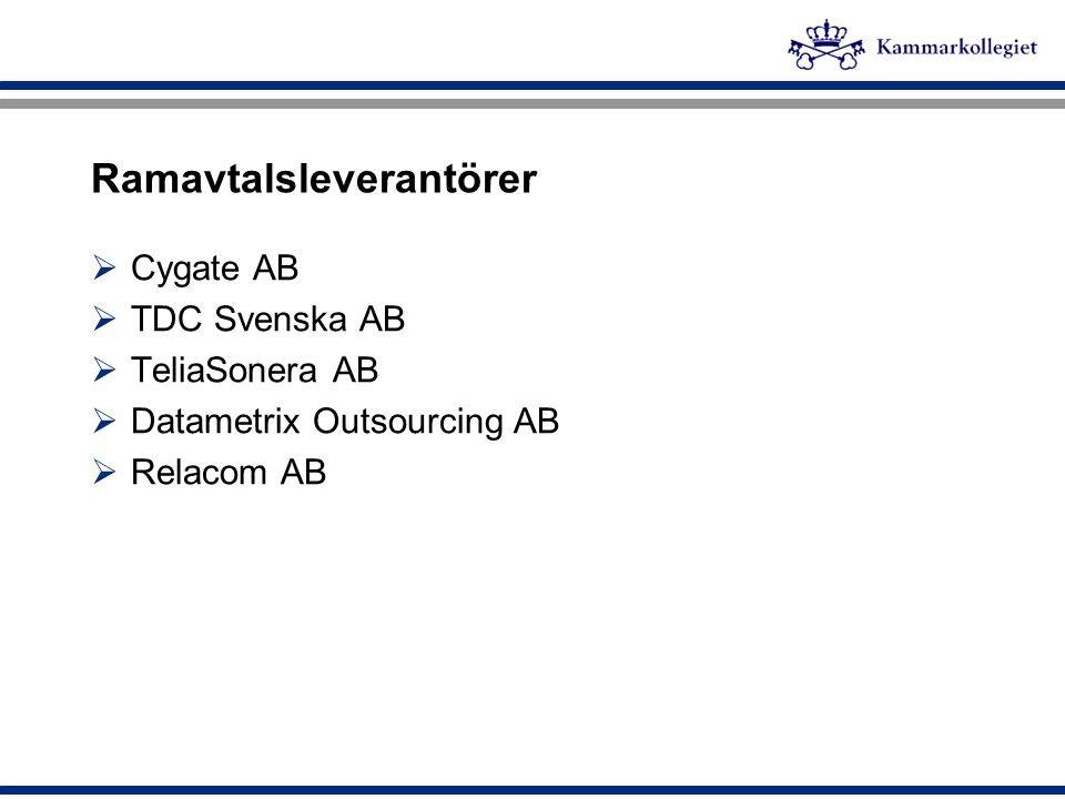 Ramavtalsleverantörer  Cygate AB  TDC Svenska AB  TeliaSonera AB  Datametrix Outsourcing AB  Relacom AB