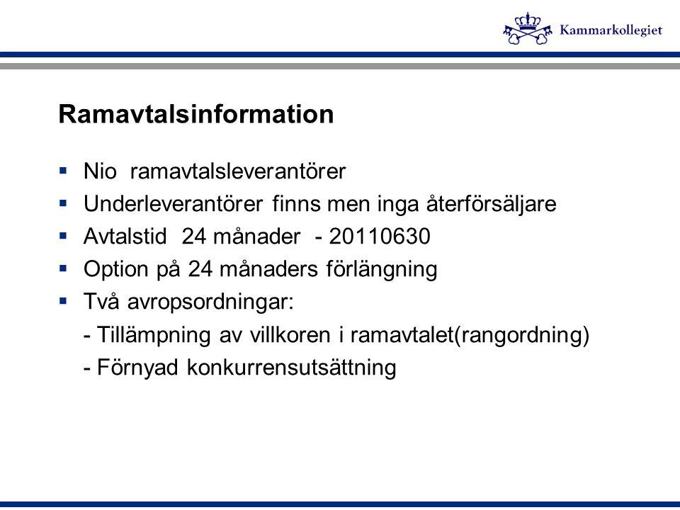 Ramavtalsinformation  Nio ramavtalsleverantörer  Underleverantörer finns men inga återförsäljare  Avtalstid 24 månader - 20110630  Option på 24 må