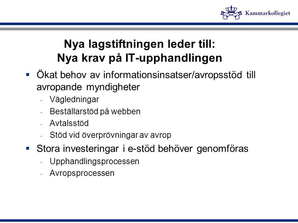 Nya lagstiftningen leder till: Nya krav på IT-upphandlingen  Ökat behov av informationsinsatser/avropsstöd till avropande myndigheter - Vägledningar