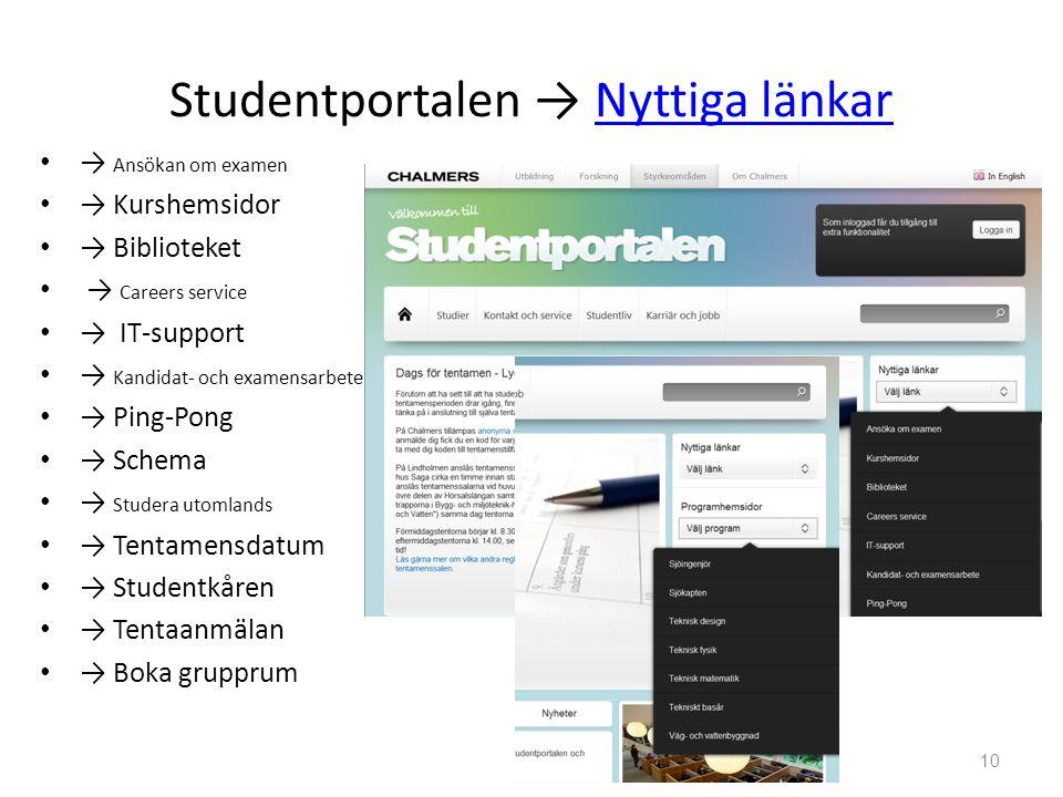 Studentportalen → Nyttiga länkarNyttiga länkar • → Ansökan om examen • → Kurshemsidor • → Biblioteket • → Careers service • → IT-support • → Kandidat-