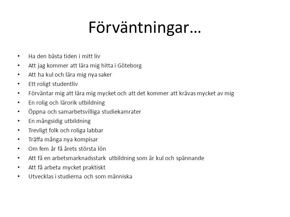 Förväntningar… • Ha den bästa tiden i mitt liv • Att jag kommer att lära mig hitta i Göteborg • Att ha kul och lära mig nya saker • Ett roligt student