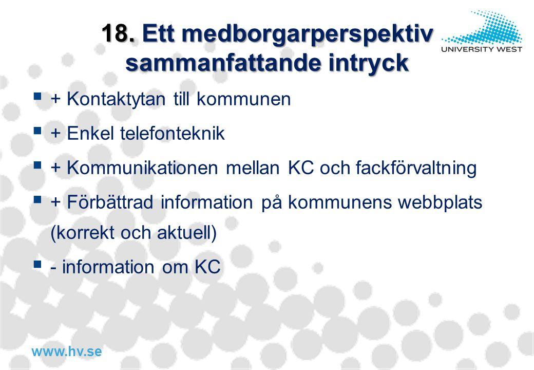 www.hv.se 18. Ett medborgarperspektiv sammanfattande intryck  + Kontaktytan till kommunen  + Enkel telefonteknik  + Kommunikationen mellan KC och f
