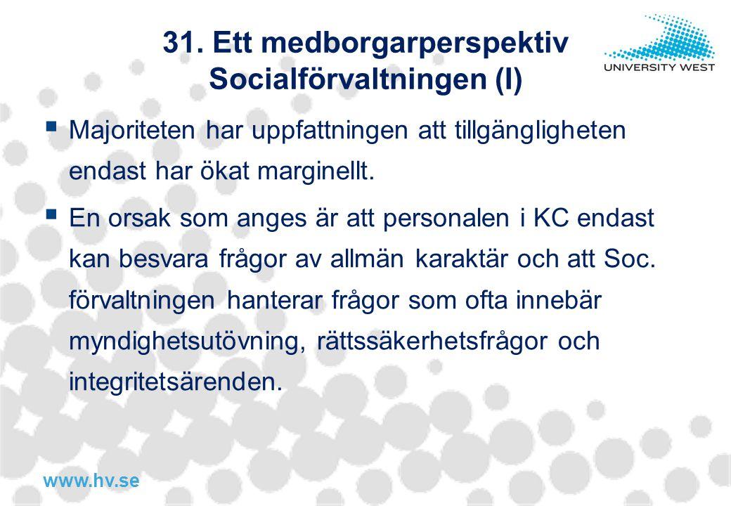 www.hv.se 31. Ett medborgarperspektiv Socialförvaltningen (I)  Majoriteten har uppfattningen att tillgängligheten endast har ökat marginellt.  En or
