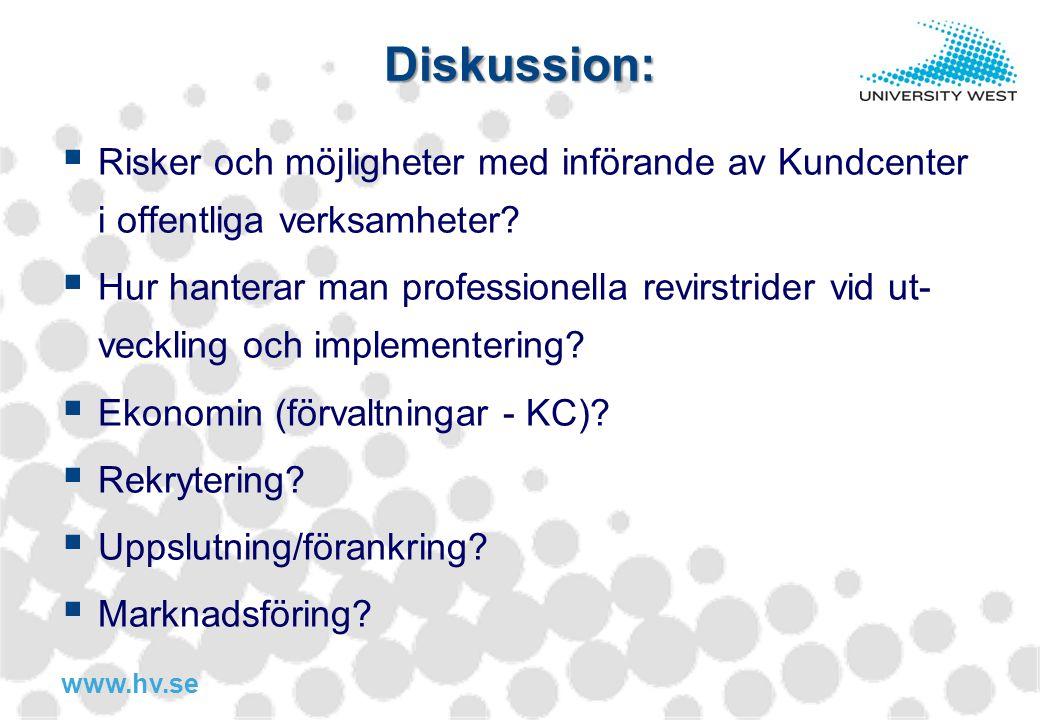 www.hv.se Diskussion:  Risker och möjligheter med införande av Kundcenter i offentliga verksamheter?  Hur hanterar man professionella revirstrider v