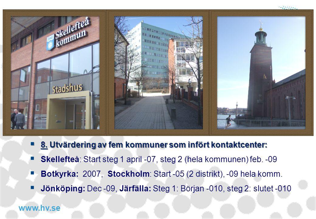 www.hv.se  8. Utvärdering av fem kommuner som infört kontaktcenter:  Skellefteå: Start steg 1 april -07, steg 2 (hela kommunen) feb. -09  Botkyrka:
