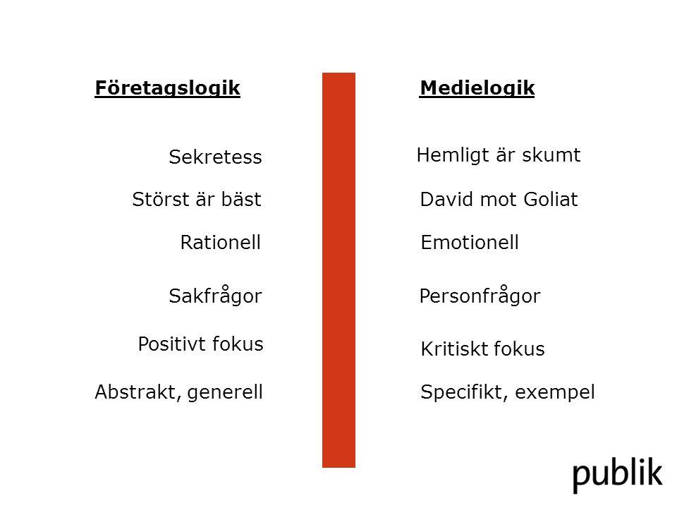Företagslogik Medielogik Sekretess Hemligt är skumt Störst är bäst David mot Goliat Rationell Emotionell Sakfrågor Personfrågor Positivt fokus Kritiskt fokus Abstrakt, generell Specifikt, exempel