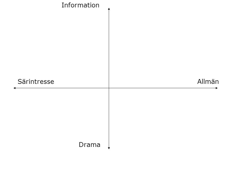 Information Drama AllmänSärintresse
