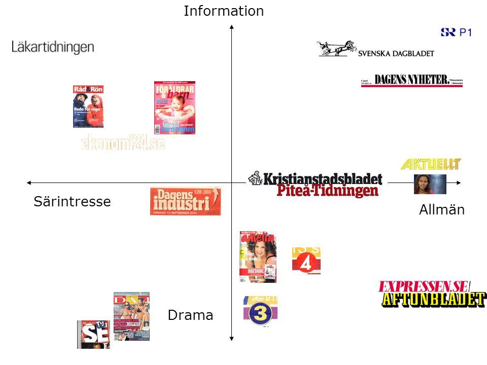 Information Allmän Särintresse Drama