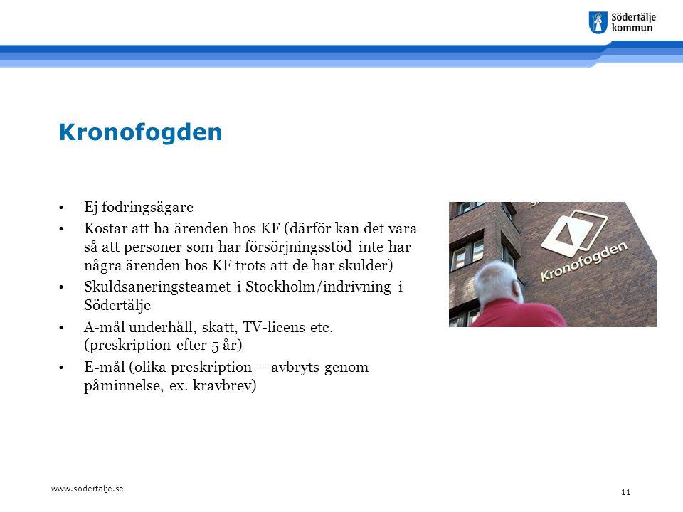 www.sodertalje.se 11 Kronofogden •Ej fodringsägare •Kostar att ha ärenden hos KF (därför kan det vara så att personer som har försörjningsstöd inte ha