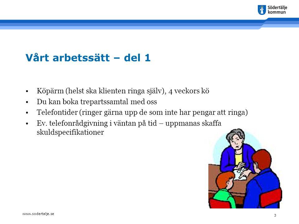 www.sodertalje.se 3 Vårt arbetssätt – del 1 •Köpärm (helst ska klienten ringa själv), 4 veckors kö •Du kan boka trepartssamtal med oss •Telefontider (