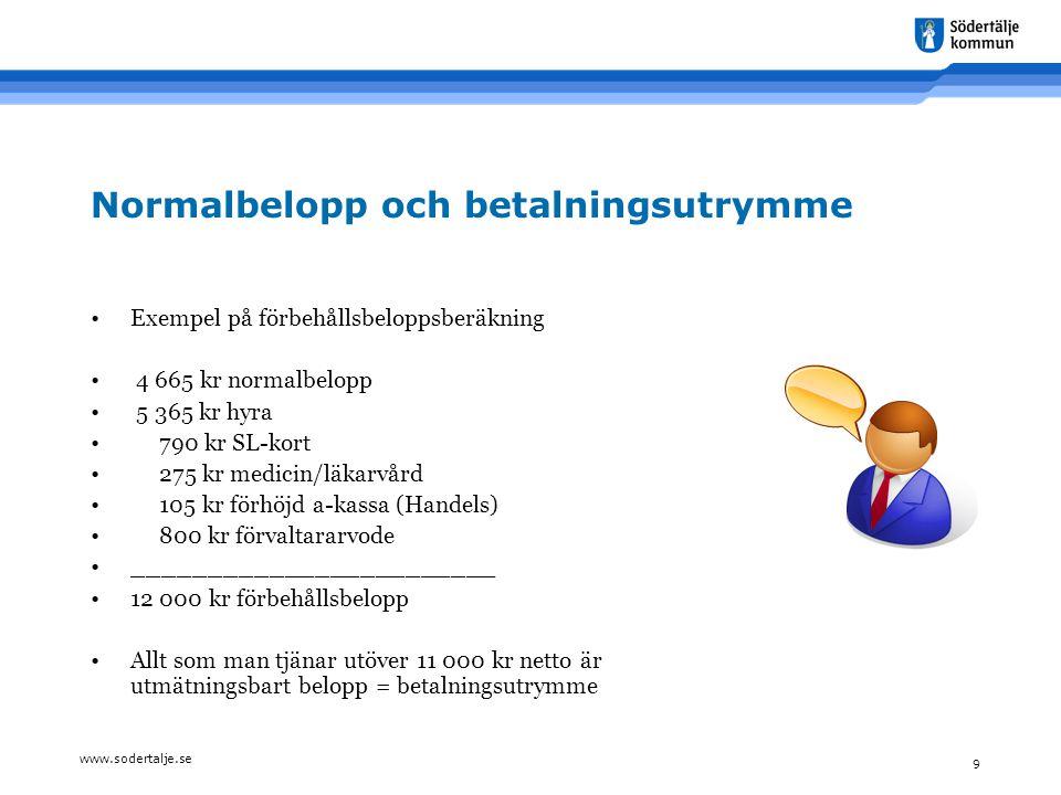www.sodertalje.se 9 Normalbelopp och betalningsutrymme •Exempel på förbehållsbeloppsberäkning • 4 665 kr normalbelopp • 5 365 kr hyra • 790 kr SL-kort