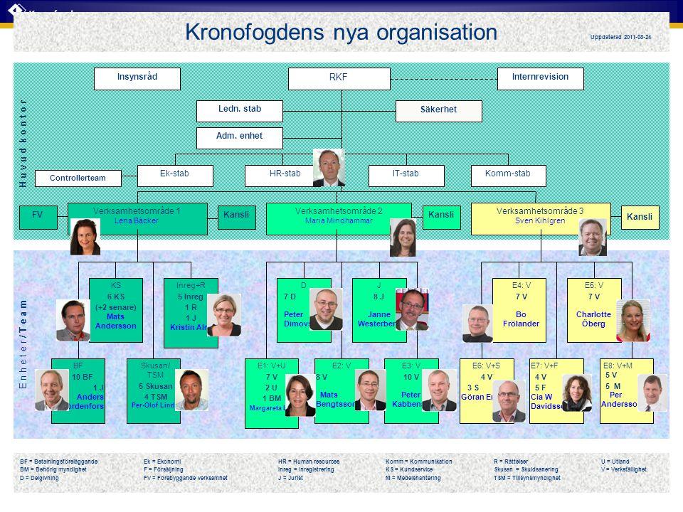 E n h e t e r / T e a m BF 10 BF 1 J Anders Nordenfors Skusan/ TSM 5 Skusan 4 TSM Per-Olof Lindh KS 6 KS (+2 senare) Mats Andersson Inreg+R 5 Inreg 1