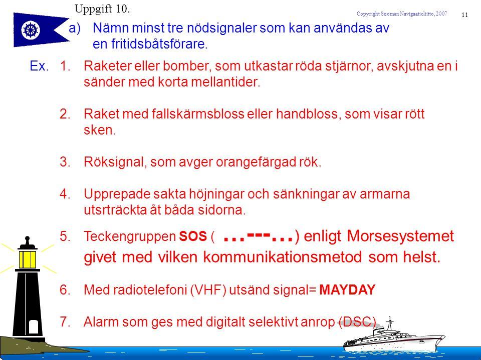 11 Copyright Suomen Navigaatioliitto, 2007 a)Nämn minst tre nödsignaler som kan användas av en fritidsbåtsförare. 1.Raketer eller bomber, som utkastar
