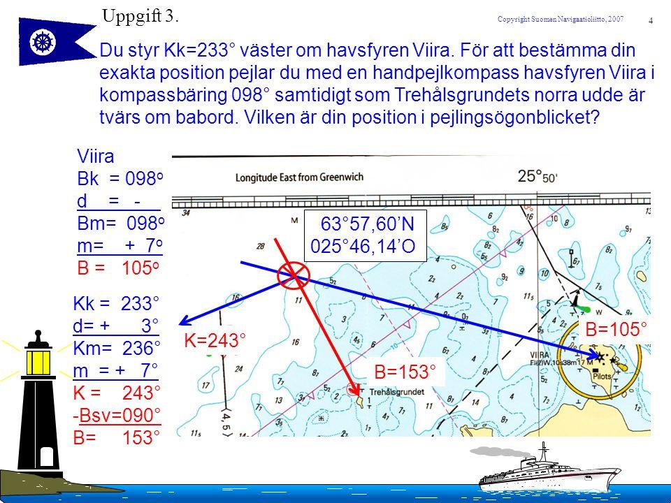 4 Copyright Suomen Navigaatioliitto, 2007 Du styr Kk=233° väster om havsfyren Viira. För att bestämma din exakta position pejlar du med en handpejlkom