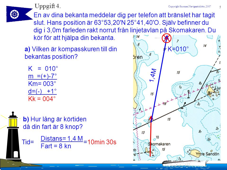 5 Copyright Suomen Navigaatioliitto, 2007 Uppgift 4. En av dina bekanta meddelar dig per telefon att bränslet har tagit slut. Hans position är 63°53,2