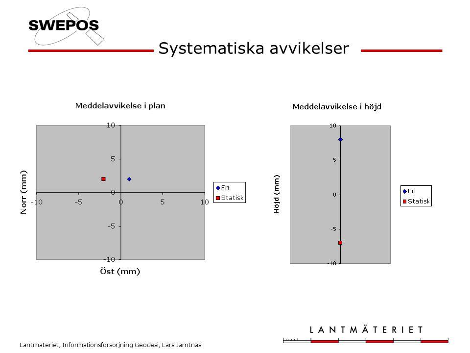 Lantmäteriet, Informationsförsörjning Geodesi, Lars Jämtnäs Systematiska avvikelser